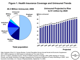 Figures -- U.S. Health Reforms to Improve Access, Outcomes and